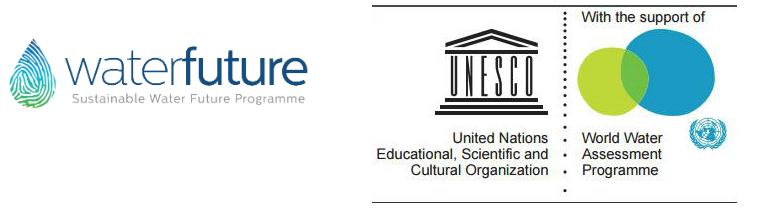 Logos - Water Future and UNESCO WWAP